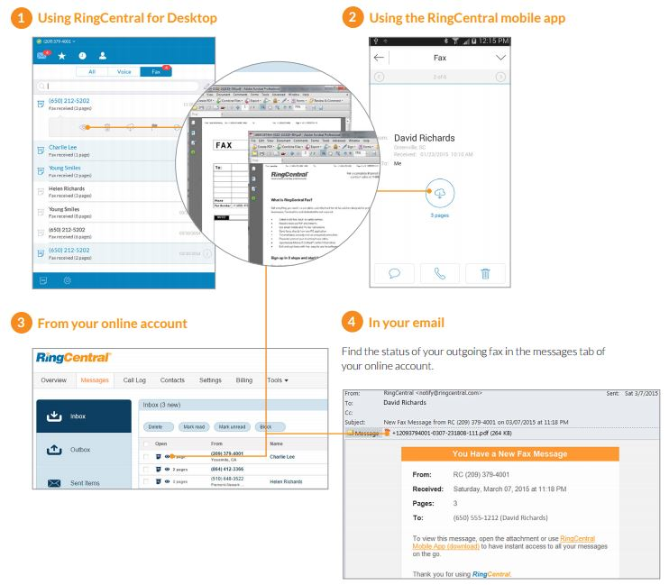 RingCentral Fax 2019 Review | Free Trial | Pros & Cons
